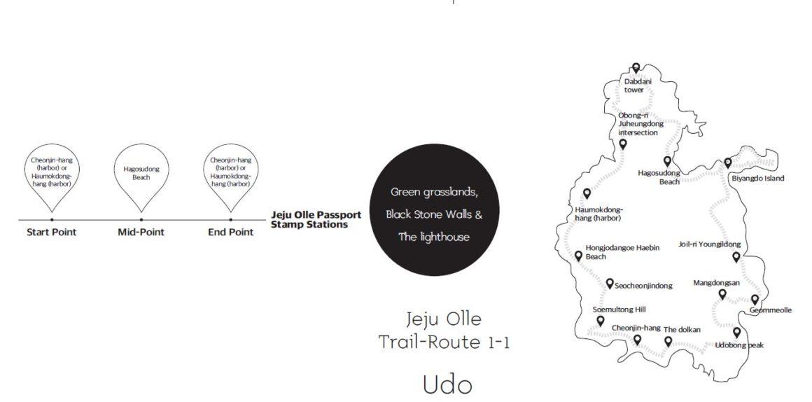 Carte du chemin de randonnée Olle Trail 1-1 de l'île d'Udo
