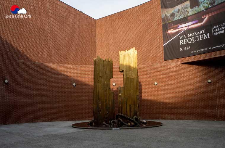 L'entrée du musée d'histoire du sanctuaire Seosomun