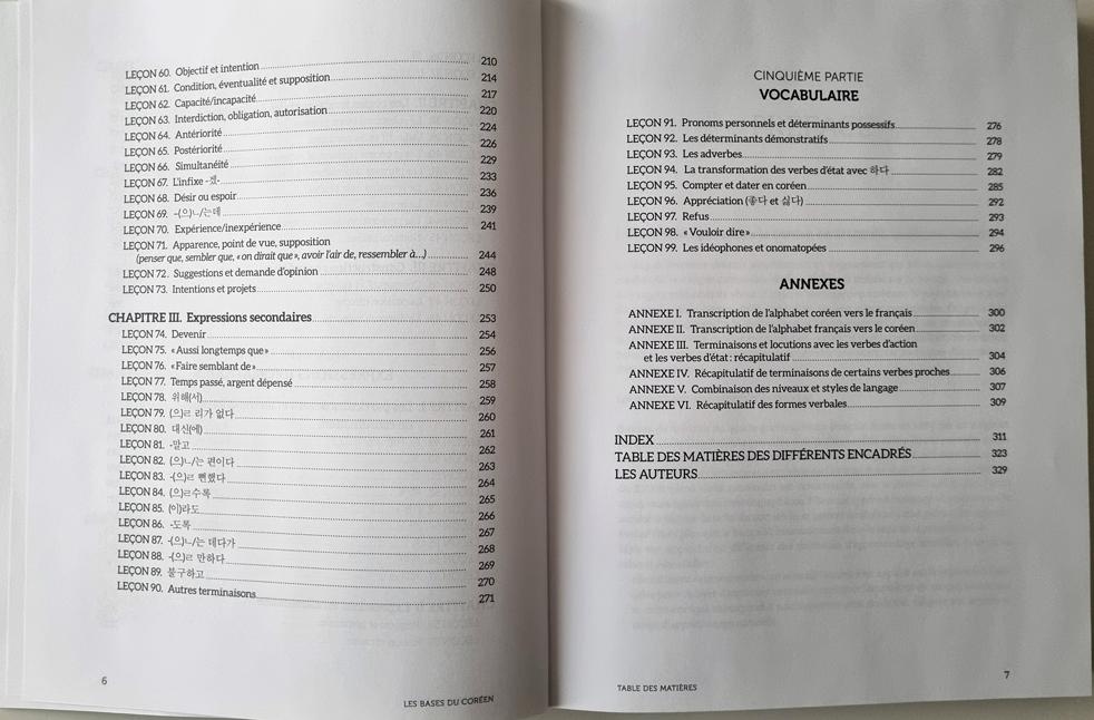 Tables des matières du livre de grammaire Les bases du coréen